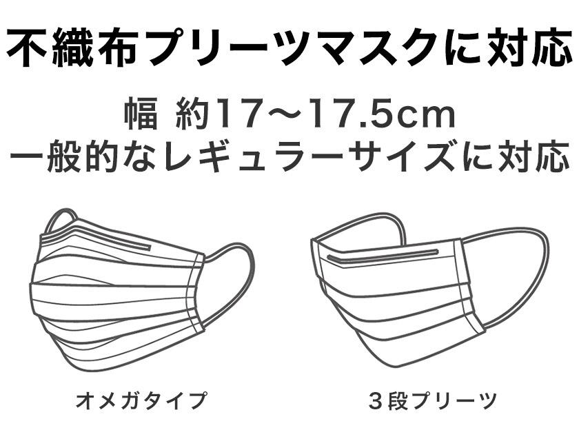 不織布プリーツマスク(オメガタイプ・3段プリーツタイプ)に対応します。